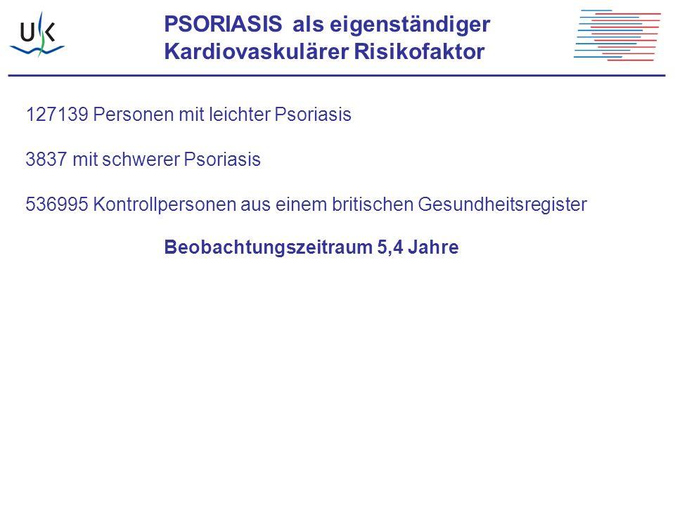 PSORIASIS als eigenständiger Kardiovaskulärer Risikofaktor 127139 Personen mit leichter Psoriasis 3837 mit schwerer Psoriasis 536995 Kontrollpersonen