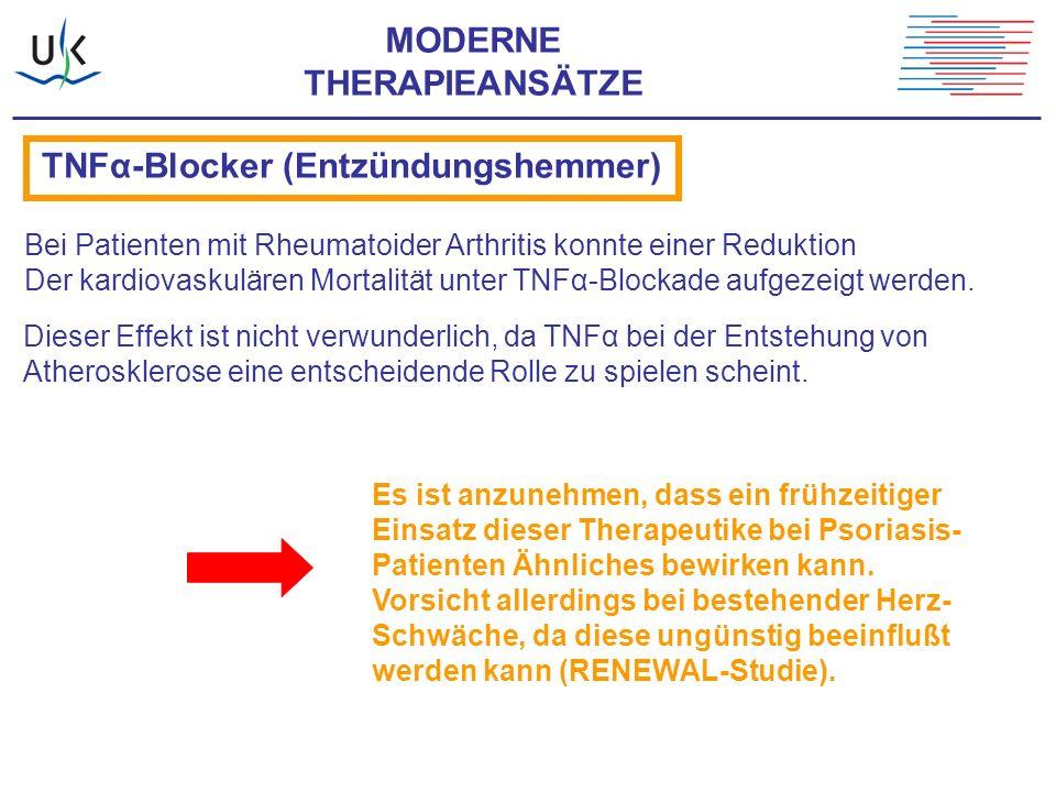 MODERNE THERAPIEANSÄTZE TNFα-Blocker (Entzündungshemmer) Bei Patienten mit Rheumatoider Arthritis konnte einer Reduktion Der kardiovaskulären Mortalit
