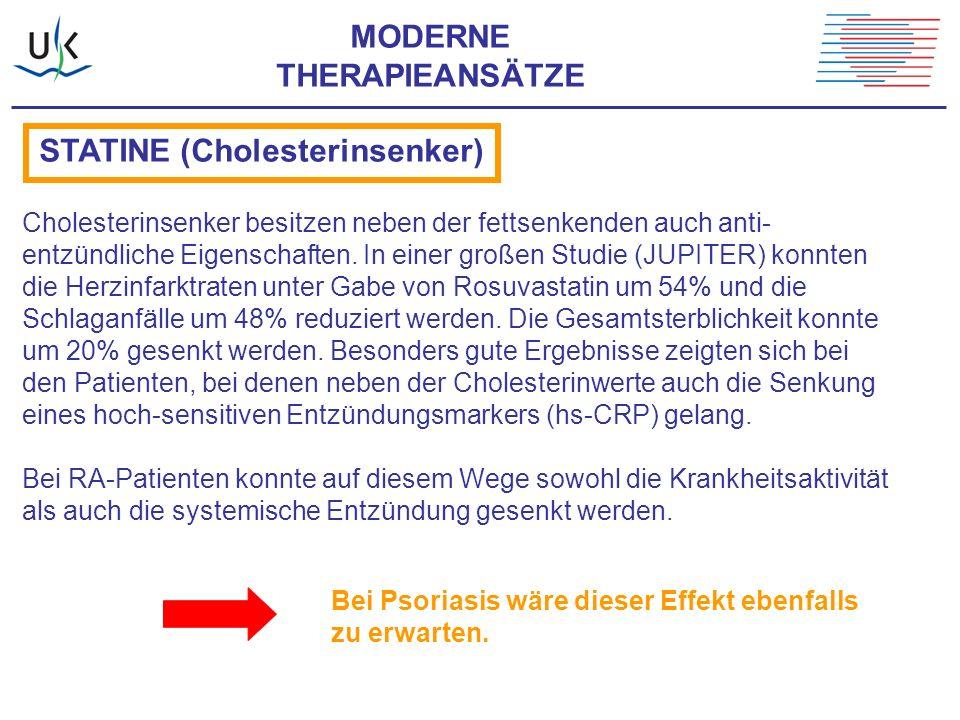 STATINE (Cholesterinsenker) MODERNE THERAPIEANSÄTZE Cholesterinsenker besitzen neben der fettsenkenden auch anti- entzündliche Eigenschaften. In einer