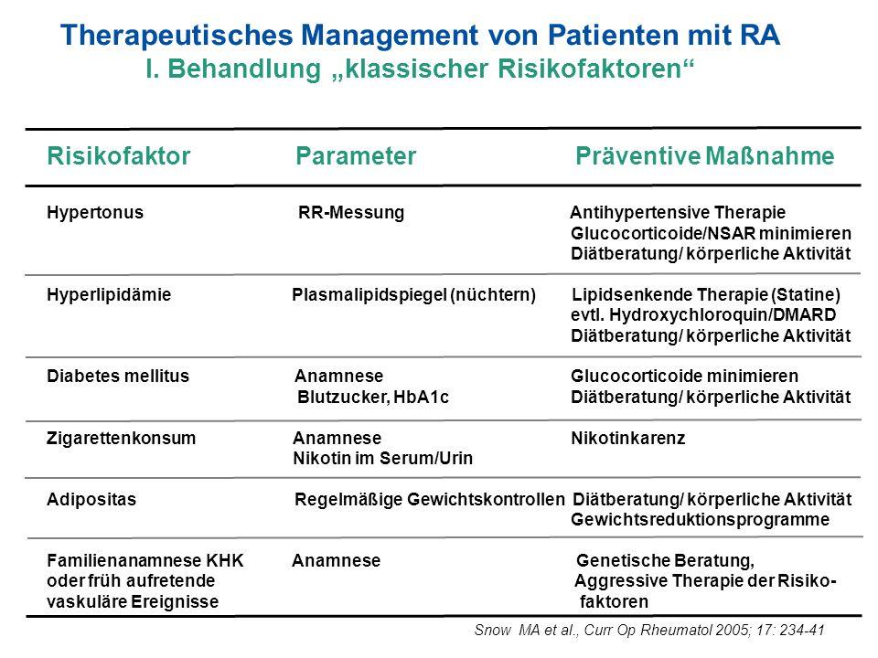 """Therapeutisches Management von Patienten mit RA I. Behandlung """"klassischer Risikofaktoren"""" Risikofaktor Parameter Präventive Maßnahme Hypertonus RR-Me"""