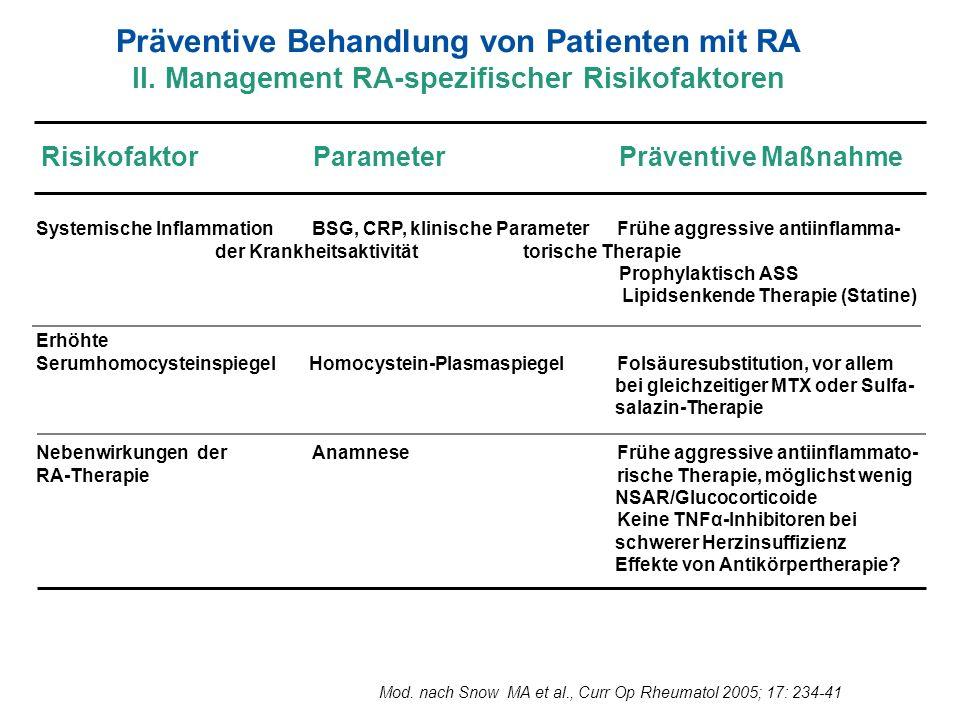 Risikofaktor Parameter Präventive Maßnahme Präventive Behandlung von Patienten mit RA II. Management RA-spezifischer Risikofaktoren Systemische Inflam