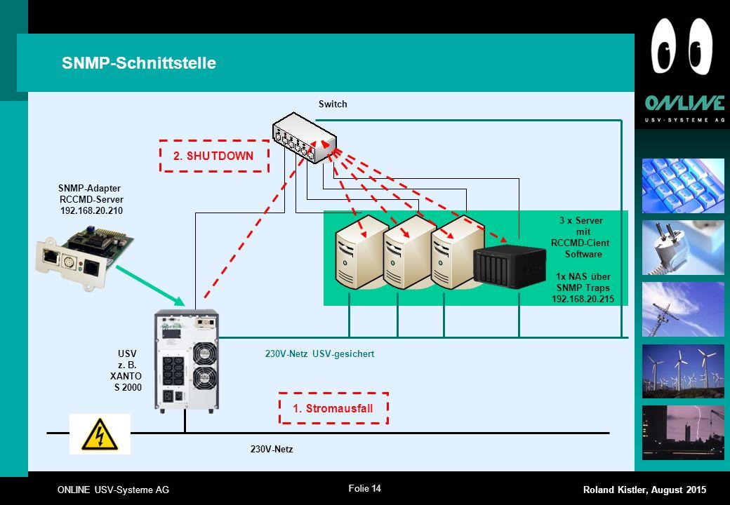 Folie 14 ONLINE USV-Systeme AG Roland Kistler, August 2015 USV z. B. XANTO S 2000 Switch 230V-Netz 2. SHUTDOWN 230V-Netz USV-gesichert 1. Stromausfall