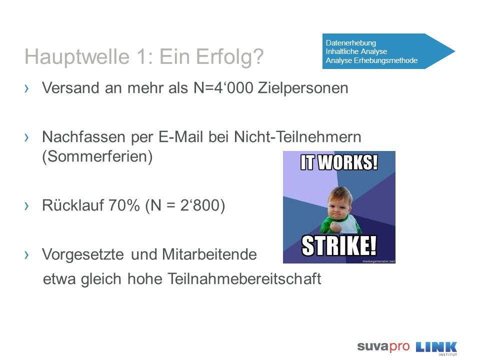 Hauptwelle 1: Ein Erfolg? › Versand an mehr als N=4'000 Zielpersonen › Nachfassen per E-Mail bei Nicht-Teilnehmern (Sommerferien) › Rücklauf 70% (N =