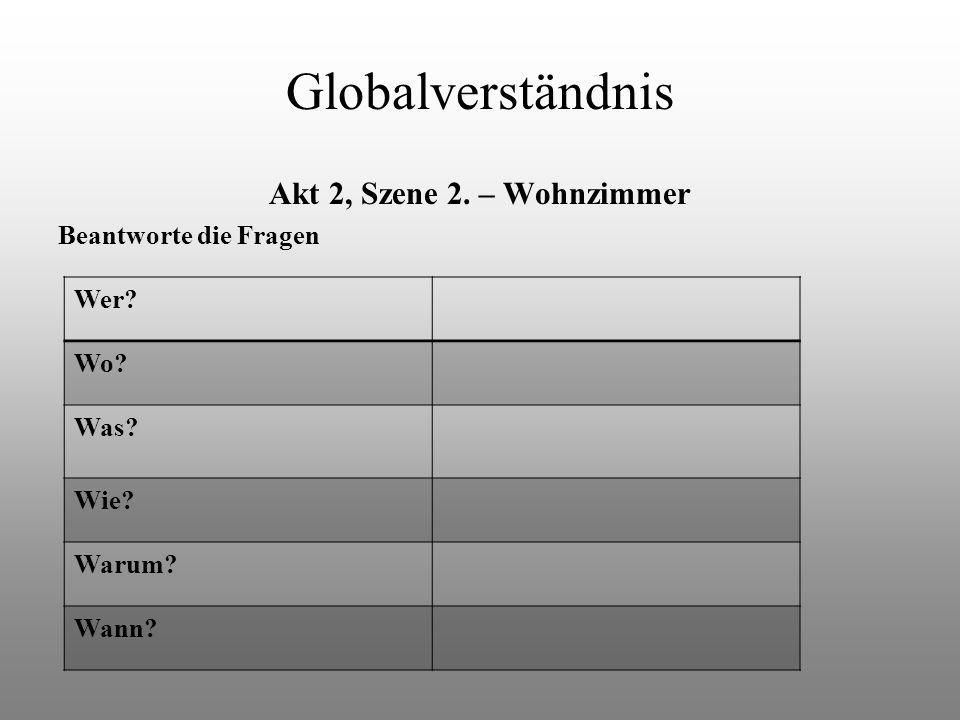 Globalverständnis Akt 2, Szene 2. – Wohnzimmer Beantworte die Fragen Wer.