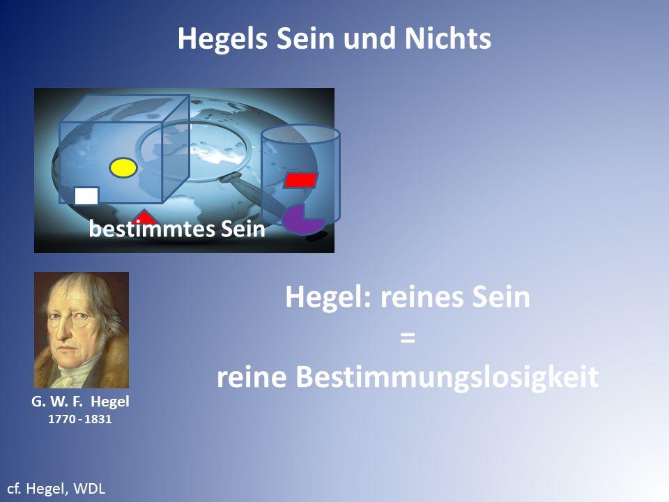 bestimmtes Sein G. W. F. Hegel 1770 - 1831 Hegel: reines Sein = reine Bestimmungslosigkeit Hegels Sein und Nichts cf. Hegel, WDL