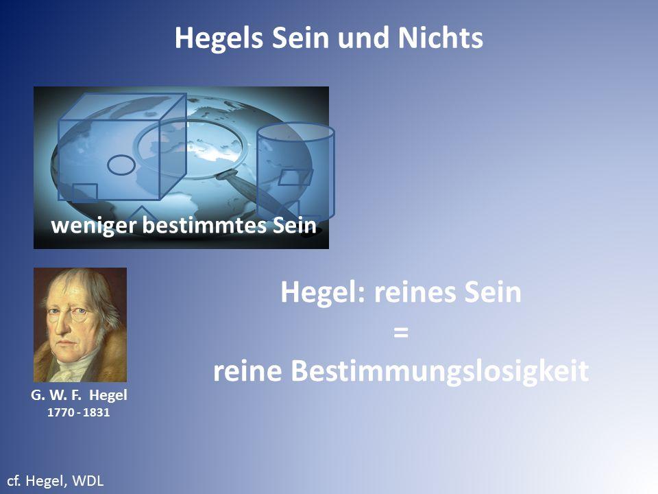 G. W. F. Hegel 1770 - 1831 Hegel: reines Sein = reine Bestimmungslosigkeit weniger bestimmtes Sein Hegels Sein und Nichts cf. Hegel, WDL