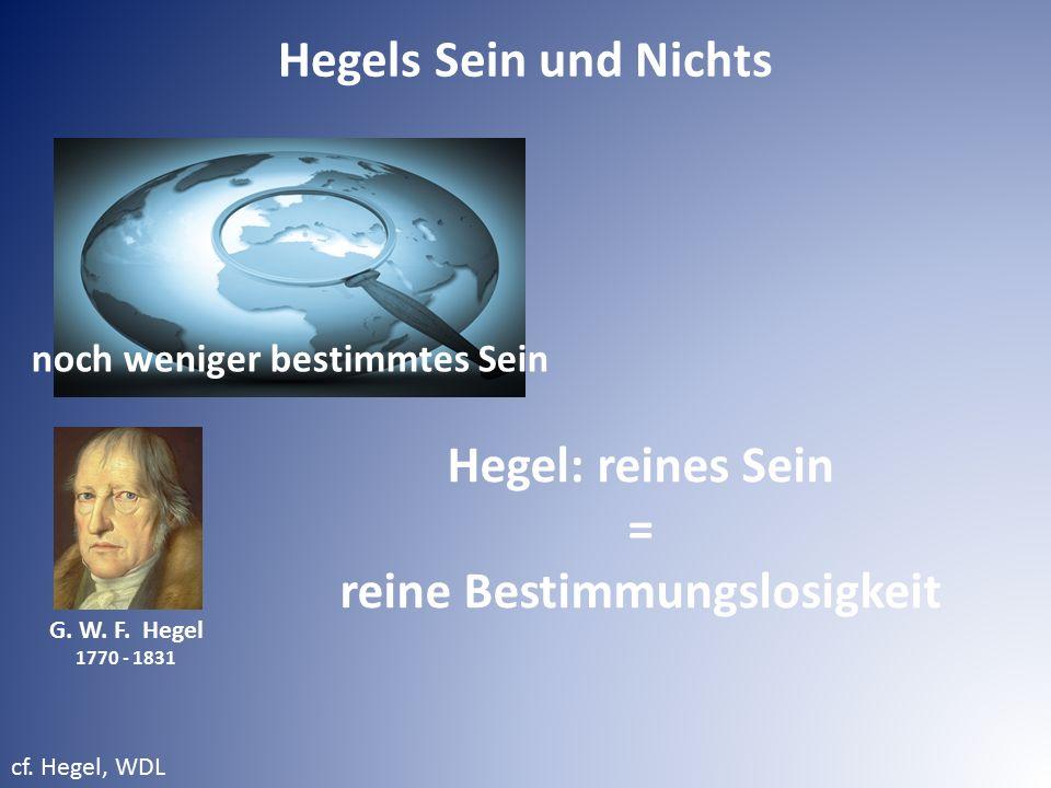 G. W. F. Hegel 1770 - 1831 Hegel: reines Sein = reine Bestimmungslosigkeit noch weniger bestimmtes Sein Hegels Sein und Nichts cf. Hegel, WDL