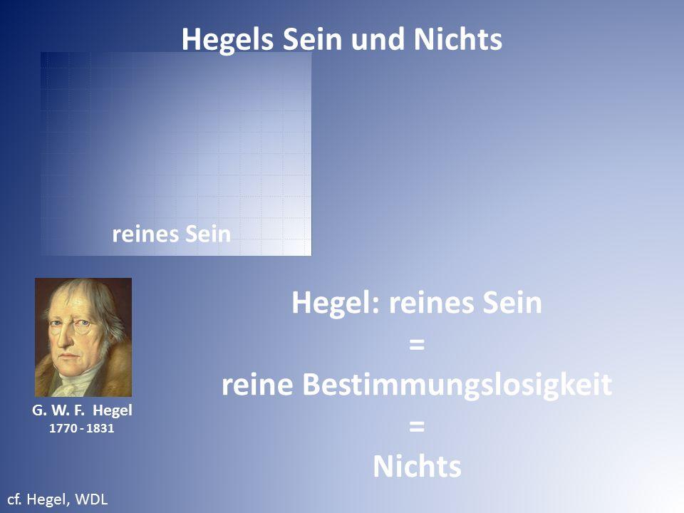 reines Sein G. W. F. Hegel 1770 - 1831 Hegel: reines Sein = reine Bestimmungslosigkeit = Nichts Hegels Sein und Nichts cf. Hegel, WDL
