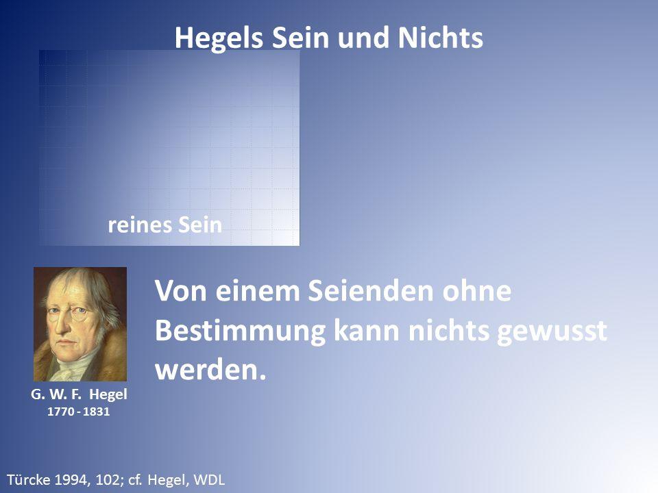 reines Sein G. W. F. Hegel 1770 - 1831 Von einem Seienden ohne Bestimmung kann nichts gewusst werden. Hegels Sein und Nichts Türcke 1994, 102; cf. Heg