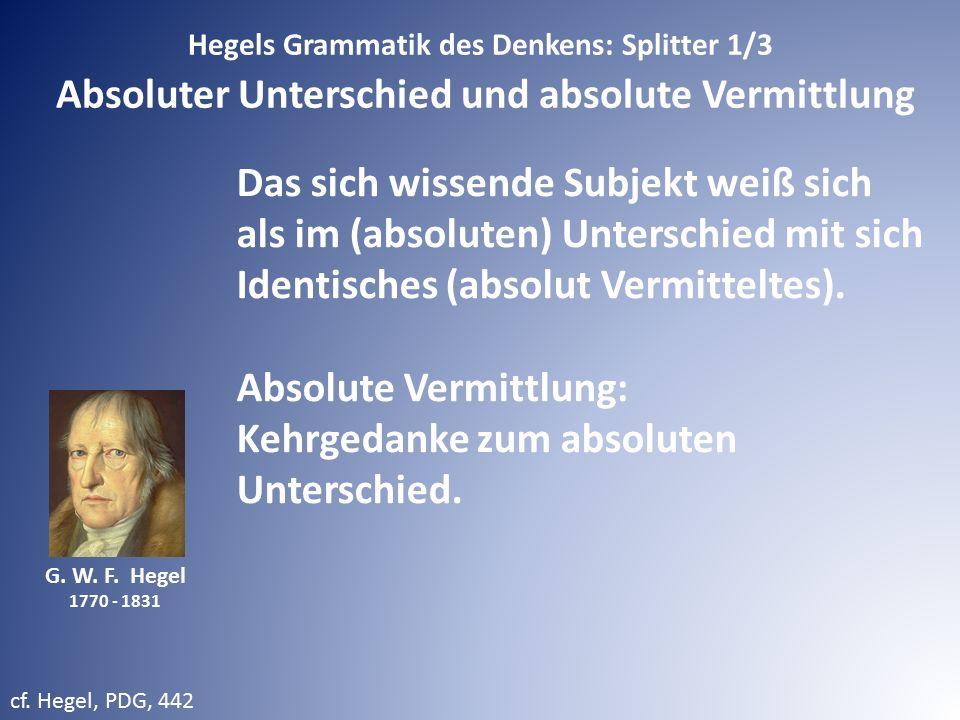 G. W. F. Hegel 1770 - 1831 Das sich wissende Subjekt weiß sich als im (absoluten) Unterschied mit sich Identisches (absolut Vermitteltes). Absolute Ve