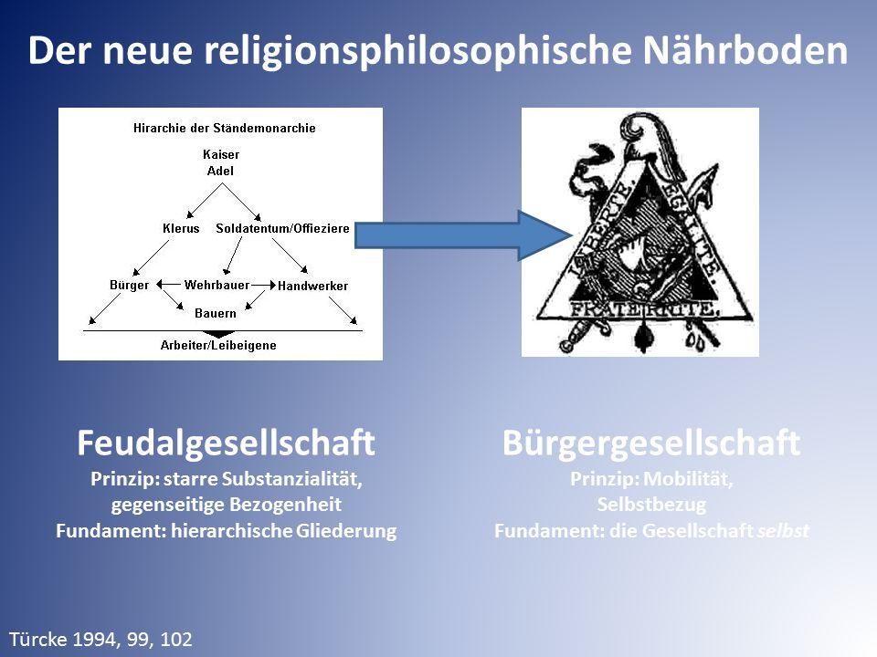 Der neue religionsphilosophische Nährboden Feudalgesellschaft Prinzip: starre Substanzialität, gegenseitige Bezogenheit Fundament: hierarchische Glied