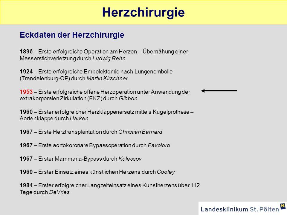 "Pericardtamponade Ursache: Blutung in den Epi - Pericardialen Zwischenraum (""Perikardsack )."