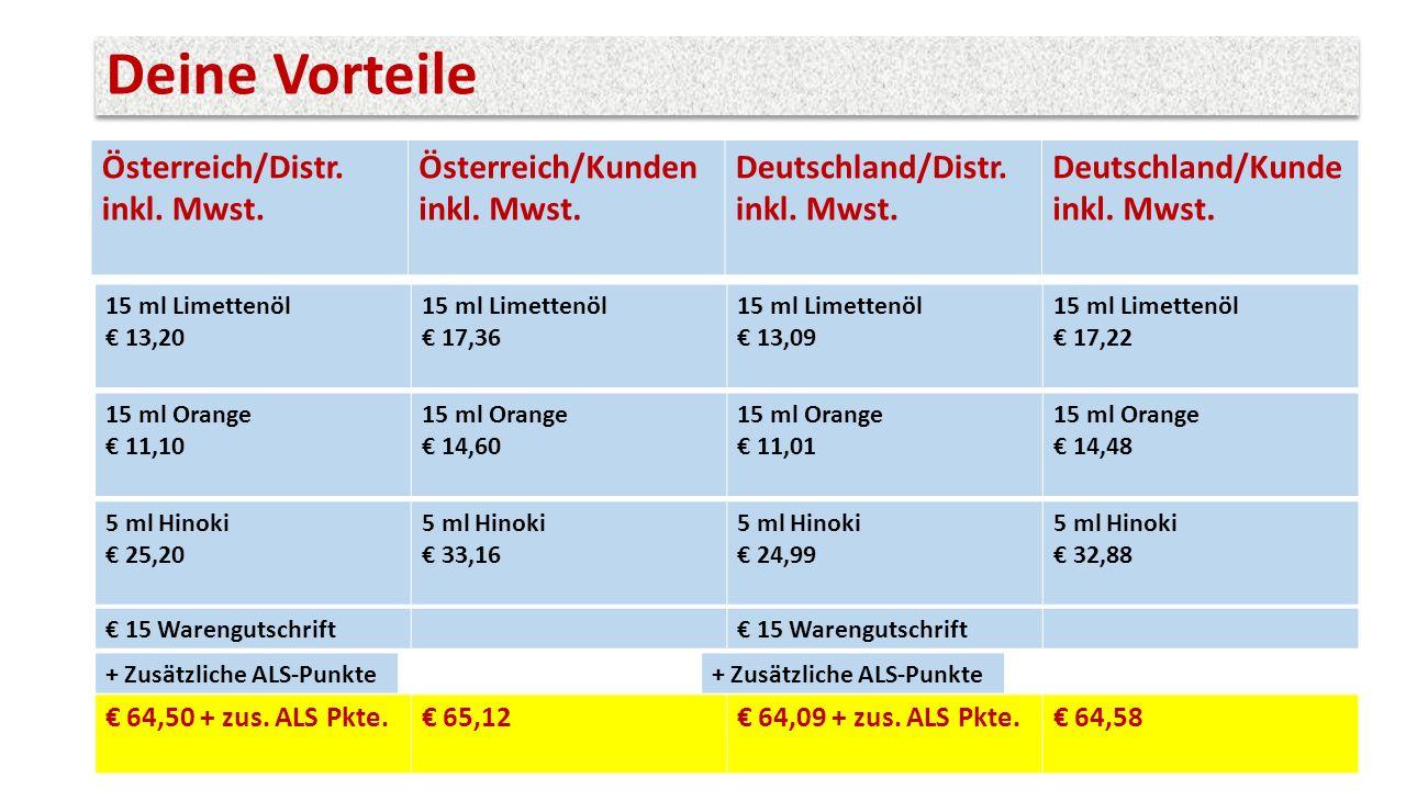 Deine Vorteile Österreich/Distr. inkl. Mwst. Österreich/Kunden inkl.