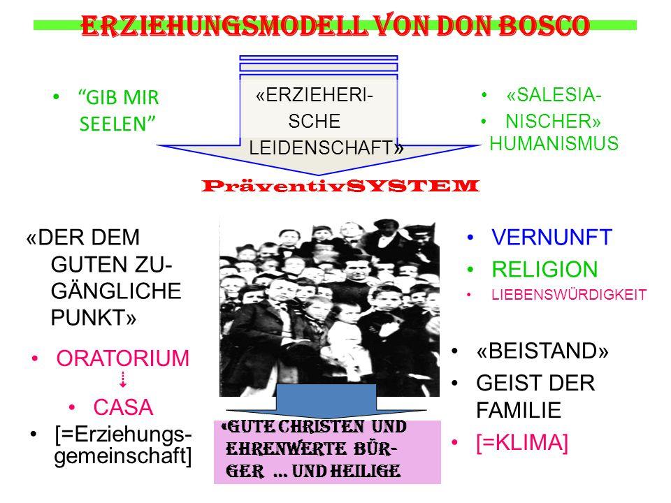 Erziehungsmodell von don Bosco GIB MIR SEELEN «SALESIA- NISCHER» HUMANISMUS «ERZIEHERI- SCHE LEIDENSCHAFT » PräventivSYSTEM «DER DEM GUTEN ZU- GÄNGLICHE PUNKT» ORATORIUM  CASA [=Erziehungs- gemeinschaft] VERNUNFT RELIGION LIEBENSWÜRDIGKEIT «BEISTAND» GEIST DER FAMILIE [=KLIMA] «GUTE CHRISTEN UND EHRENWERTE BÜR- GER … UND HEILIGE