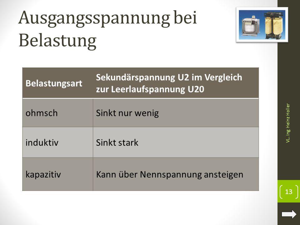 Ausgangsspannung bei Belastung VL. Ing Heinz Holler 13 Belastungsart Sekundärspannung U2 im Vergleich zur Leerlaufspannung U20 ohmschSinkt nur wenig i