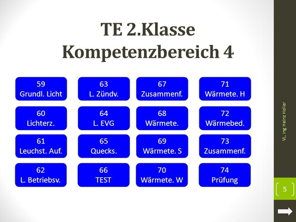 TE 2.Klasse Kompetenzbereich 4 59 Grundl. Licht VL. Ing Heinz Holler 5 60 Lichterz. 61 Leuchst. Auf. 62 L. Betriebsv. 63 L. Zündv. 64 L. EVG 65 Quecks
