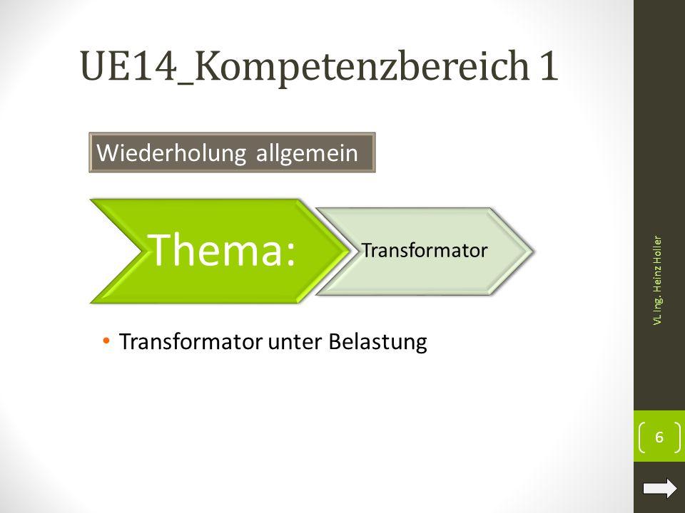 6 UE14_Kompetenzbereich 1 Wiederholung allgemein VL Ing. Heinz Holler Thema: Transformator Transformator unter Belastung