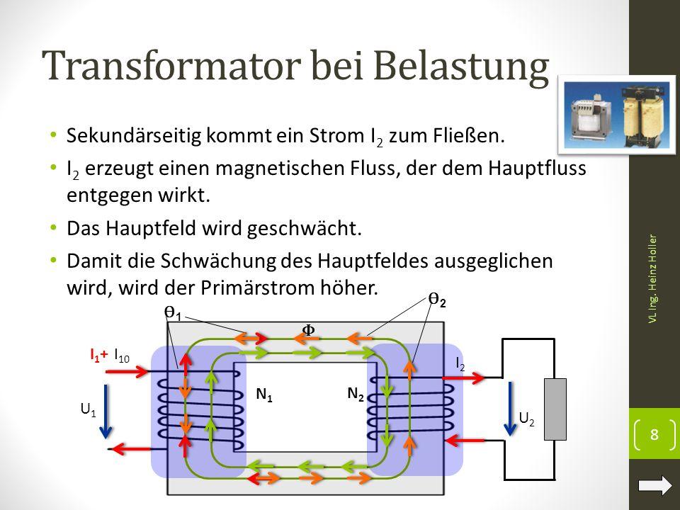Transformator bei Belastung Sekundärseitig kommt ein Strom I 2 zum Fließen. I 2 erzeugt einen magnetischen Fluss, der dem Hauptfluss entgegen wirkt. D