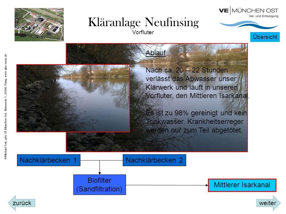 Kläranlage Neufinsing Nachklärbecken 1Nachklärbecken 2 Biofilter (Sandfiltration) Mittlerer Isarkanal Vorfluter Ablauf Nach ca.