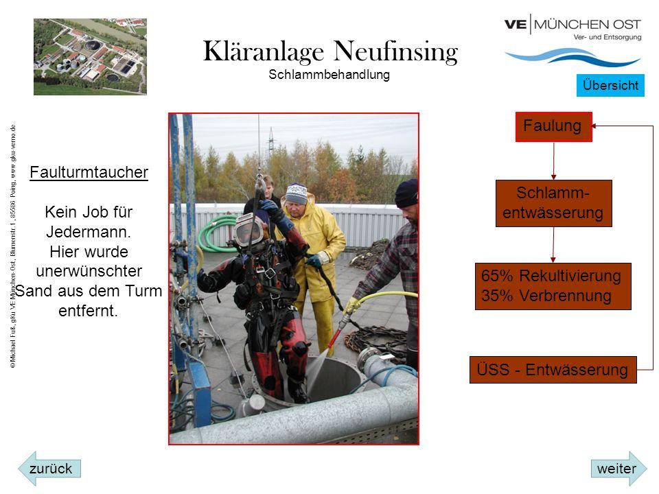 Kläranlage Neufinsing Faulung Schlamm- entwässerung 65% Rekultivierung 35% Verbrennung ÜSS - Entwässerung Schlammbehandlung Faulturmtaucher Kein Job für Jedermann.