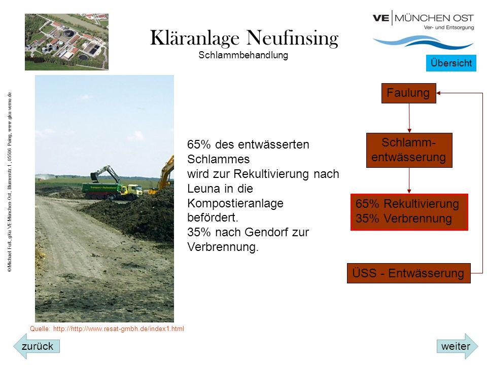Kläranlage Neufinsing Faulung Schlamm- entwässerung 65% Rekultivierung 35% Verbrennung ÜSS - Entwässerung Quelle: http://http://www.resat-gmbh.de/index1.html Schlammbehandlung 65% des entwässerten Schlammes wird zur Rekultivierung nach Leuna in die Kompostieranlage befördert.