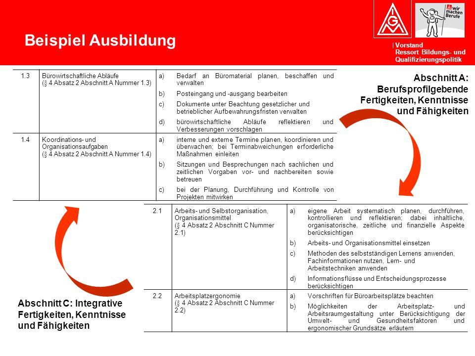 Vorstand Ressort Bildungs- und Qualifizierungspolitik Beispiel Ausbildung 1.3 Bürowirtschaftliche Abläufe (§ 4 Absatz 2 Abschnitt A Nummer 1.3) a)Beda