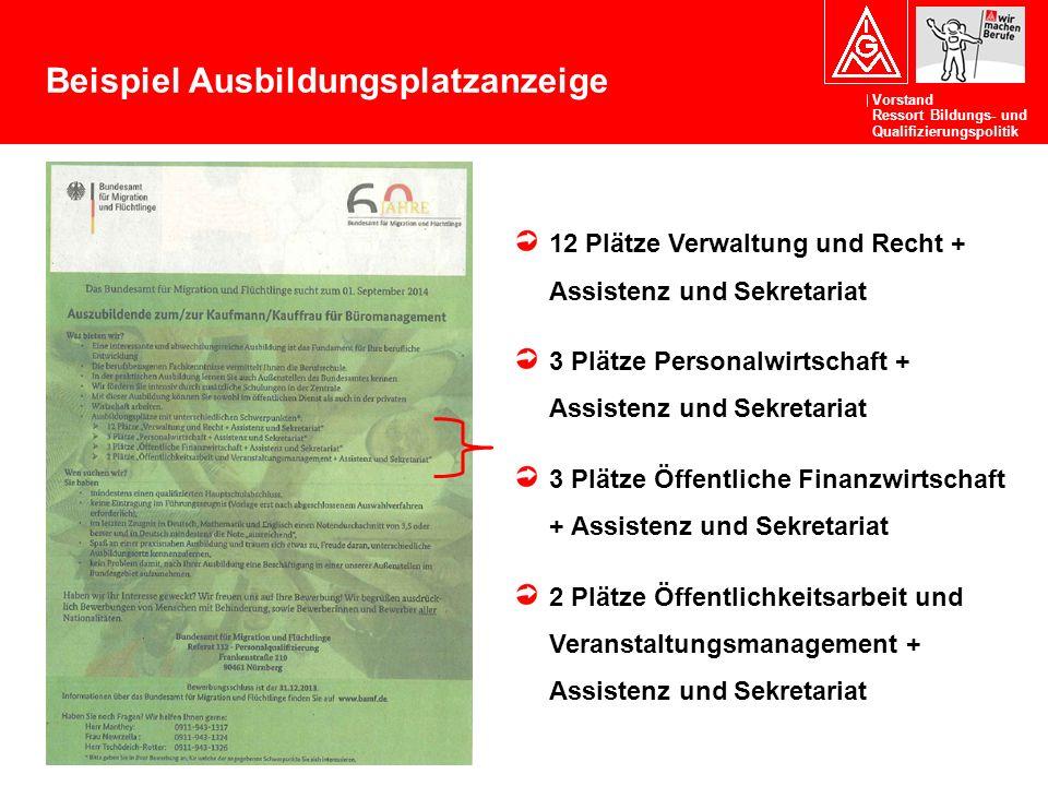 Vorstand Ressort Bildungs- und Qualifizierungspolitik Beispiel Ausbildungsplatzanzeige 12 Plätze Verwaltung und Recht + Assistenz und Sekretariat 3 Pl