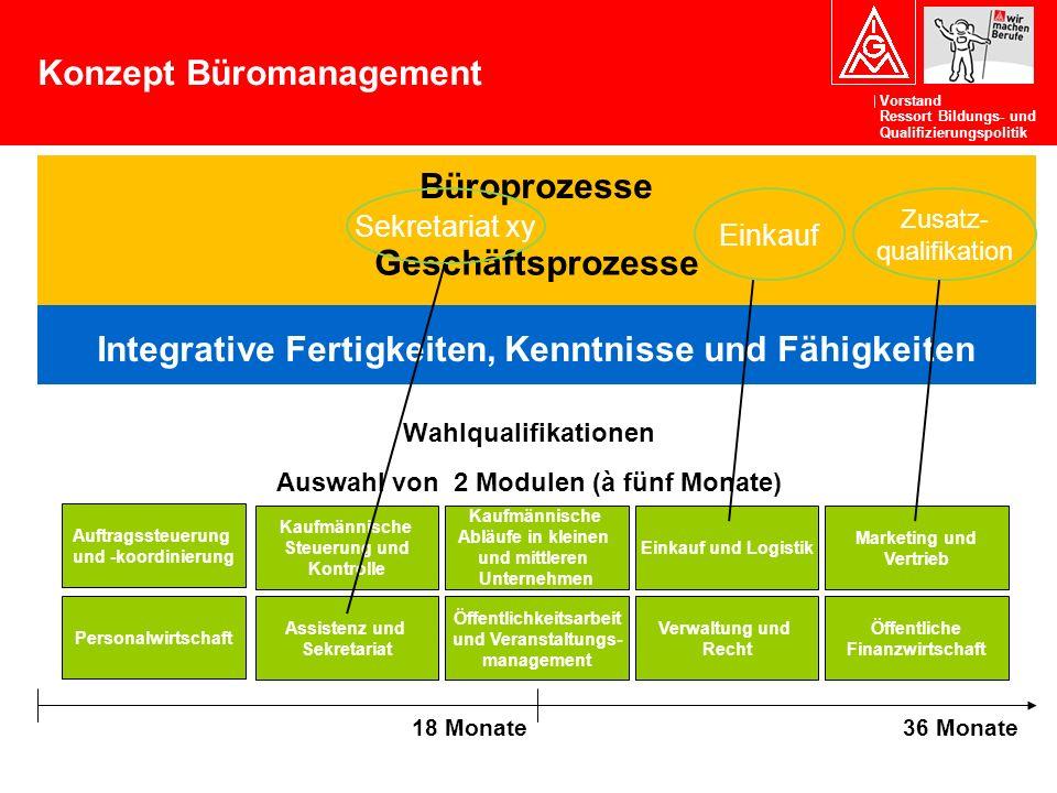 Vorstand Ressort Bildungs- und Qualifizierungspolitik Geschäftsprozesse Büroprozesse 36 Monate Integrative Fertigkeiten, Kenntnisse und Fähigkeiten Ei