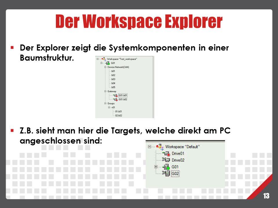 13 Der Workspace Explorer Z.B. sieht man hier die Targets, welche direkt am PC angeschlossen sind: Der Explorer zeigt die Systemkomponenten in einer B