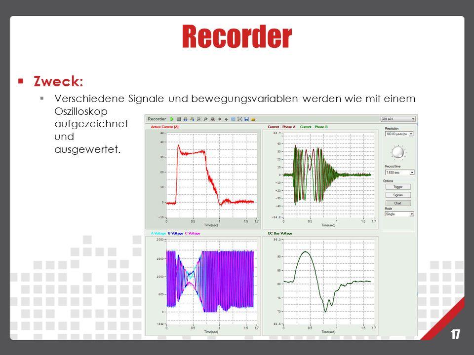 17 Recorder Zweck:  Verschiedene Signale und bewegungsvariablen werden wie mit einem Oszilloskop aufgezeichnet und ausgewertet.