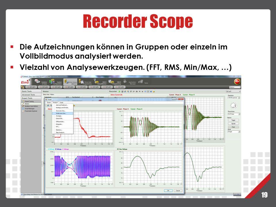19 Recorder Scope Die Aufzeichnungen können in Gruppen oder einzeln im Vollbildmodus analysiert werden. Vielzahl von Analysewerkzeugen. (FFT, RMS, Min