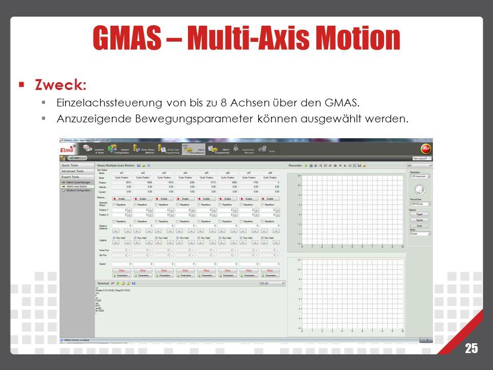 25 GMAS – Multi-Axis Motion Zweck:  Einzelachssteuerung von bis zu 8 Achsen über den GMAS.  Anzuzeigende Bewegungsparameter können ausgewählt werden