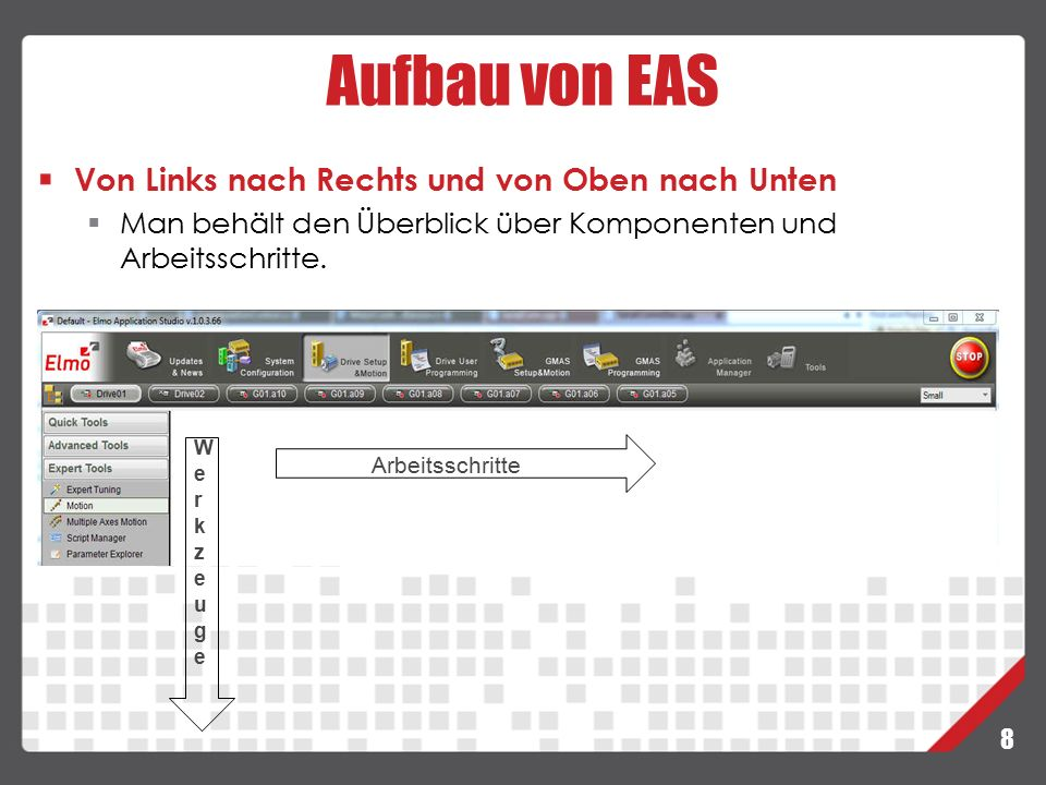 9 EAS Arbeitsschritte Auswahl des Arbeitsschrittes  Updates and News  System Configuration  Drive Setup & Motion  Drive User Programming  GMAS Setup & Motion  GMAS Programming  Application Manager  Tools