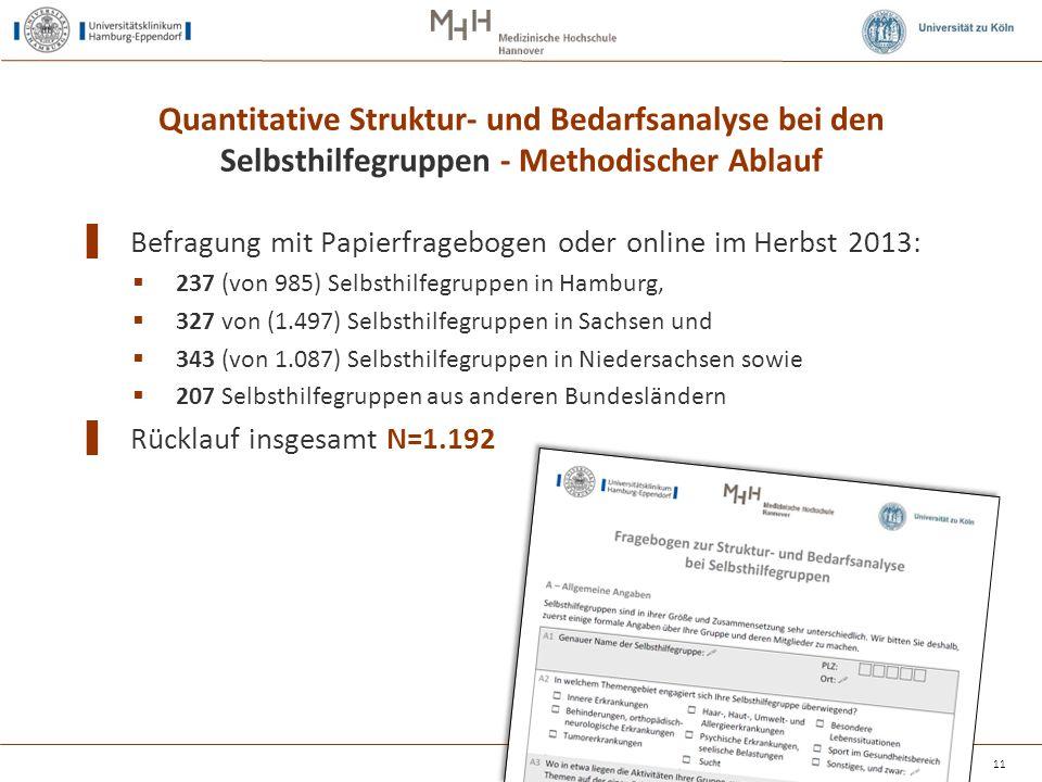 Quantitative Struktur- und Bedarfsanalyse bei den Selbsthilfegruppen - Methodischer Ablauf ▌ Befragung mit Papierfragebogen oder online im Herbst 2013