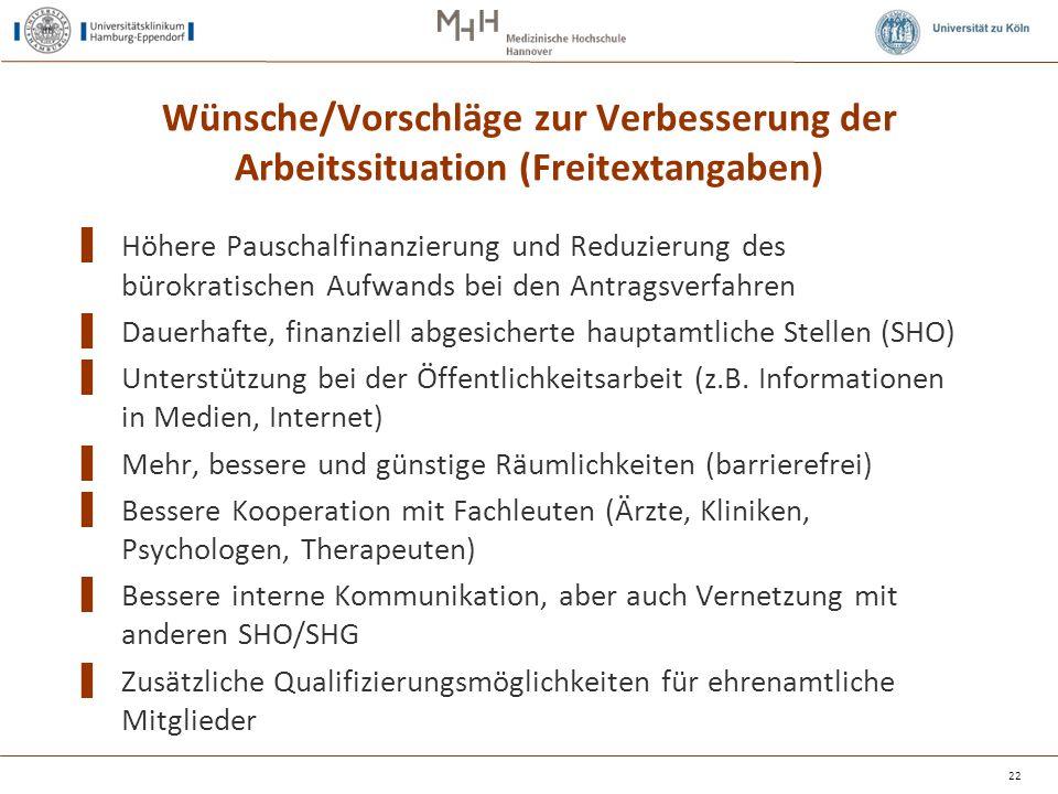 Wünsche/Vorschläge zur Verbesserung der Arbeitssituation (Freitextangaben) ▌ Höhere Pauschalfinanzierung und Reduzierung des bürokratischen Aufwands b