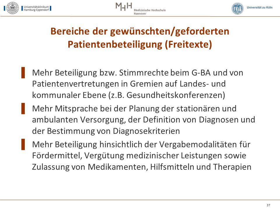 Bereiche der gewünschten/geforderten Patientenbeteiligung (Freitexte) ▌ Mehr Beteiligung bzw. Stimmrechte beim G-BA und von Patientenvertretungen in G