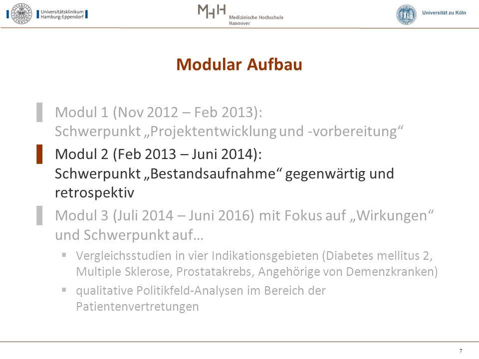 """Modular Aufbau ▌ Modul 1 (Nov 2012 – Feb 2013): Schwerpunkt """"Projektentwicklung und -vorbereitung"""" ▌ Modul 2 (Feb 2013 – Juni 2014): Schwerpunkt """"Best"""