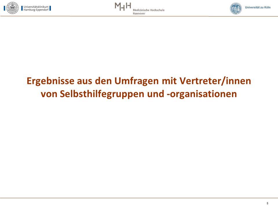 Ergebnisse aus den Umfragen mit Vertreter/innen von Selbsthilfegruppen und -organisationen 8