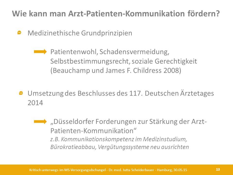 Wie kann man Arzt-Patienten-Kommunikation fördern? 13 Kritisch unterwegs im MS-Versorgungsdschungel - Dr. med. Jutta Scheiderbauer - Hamburg, 30.05.15