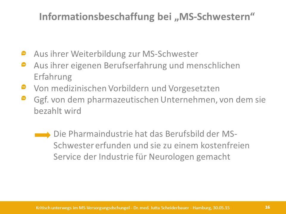 """Informationsbeschaffung bei """"MS-Schwestern"""" 16 Kritisch unterwegs im MS-Versorgungsdschungel - Dr. med. Jutta Scheiderbauer - Hamburg, 30.05.15 Aus ih"""