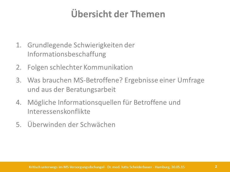 Übersicht der Themen 1.Grundlegende Schwierigkeiten der Informationsbeschaffung 2.Folgen schlechter Kommunikation 3.Was brauchen MS-Betroffene? Ergebn