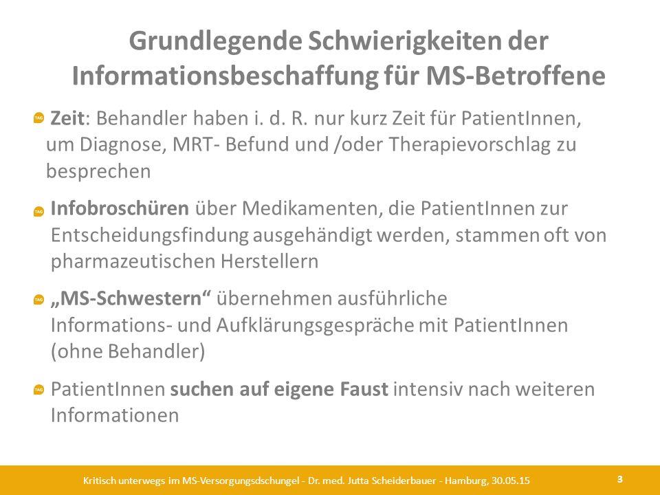 Grundlegende Schwierigkeiten der Informationsbeschaffung für MS-Betroffene Zeit: Behandler haben i. d. R. nur kurz Zeit für PatientInnen, um Diagnose,
