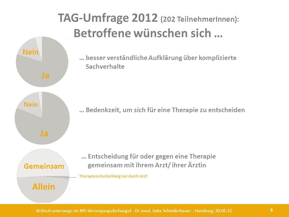 TAG-Umfrage 2012 (202 TeilnehmerInnen): Betroffene wünschen sich … 5 Kritisch unterwegs im MS-Versorgungsdschungel - Dr. med. Jutta Scheiderbauer - Ha