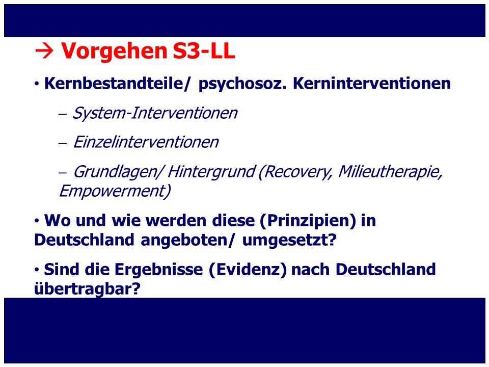  Vorgehen S3-LL Kernbestandteile/ psychosoz. Kerninterventionen  System-Interventionen  Einzelinterventionen  Grundlagen/ Hintergrund (Recovery, M