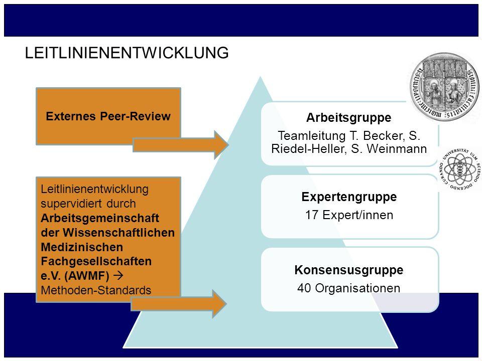LEITLINIENENTWICKLUNG Arbeitsgruppe Teamleitung T. Becker, S. Riedel-Heller, S. Weinmann Expertengruppe 17 Expert/innen Konsensusgruppe 40 Organisatio