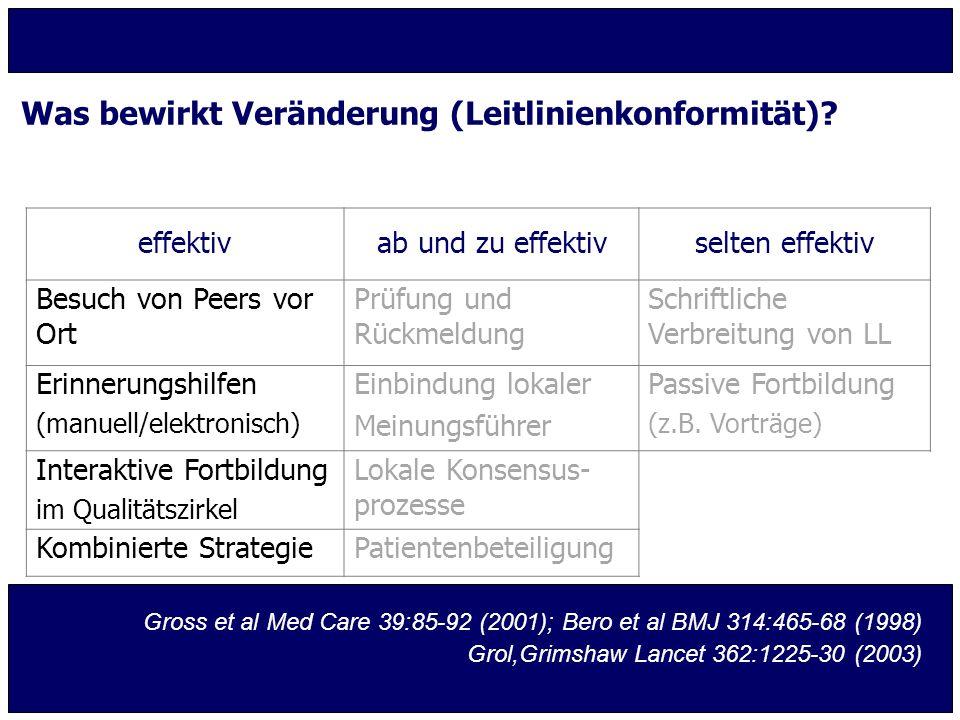 Gross et al Med Care 39:85-92 (2001); Bero et al BMJ 314:465-68 (1998) Grol,Grimshaw Lancet 362:1225-30 (2003) effektivab und zu effektivselten effekt
