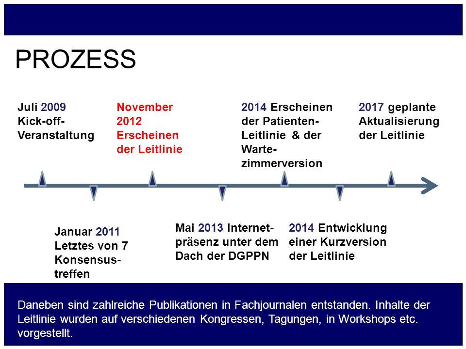 PROZESS Juli 2009 Kick-off- Veranstaltung Januar 2011 Letztes von 7 Konsensus- treffen November 2012 Erscheinen der Leitlinie Mai 2013 Internet- präse