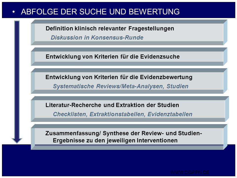  Vorgehen S3-LL Kernbestandteile/ psychosoz.