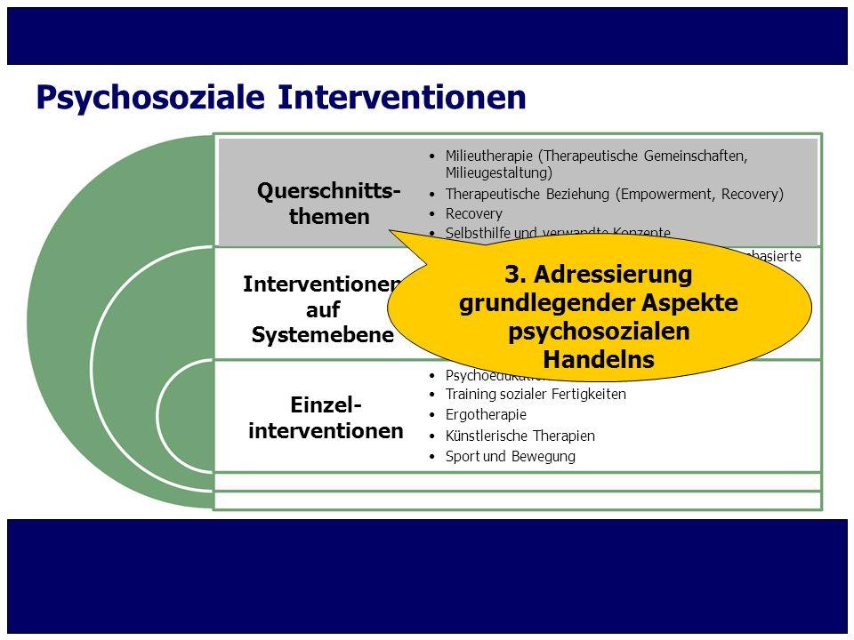 Querschnittthemen Interventionen auf Systemebene Einzelinterventionen Therapeutische Haltung Therapeutisches Milieu Empowerment Recovery Selbsthilfe M