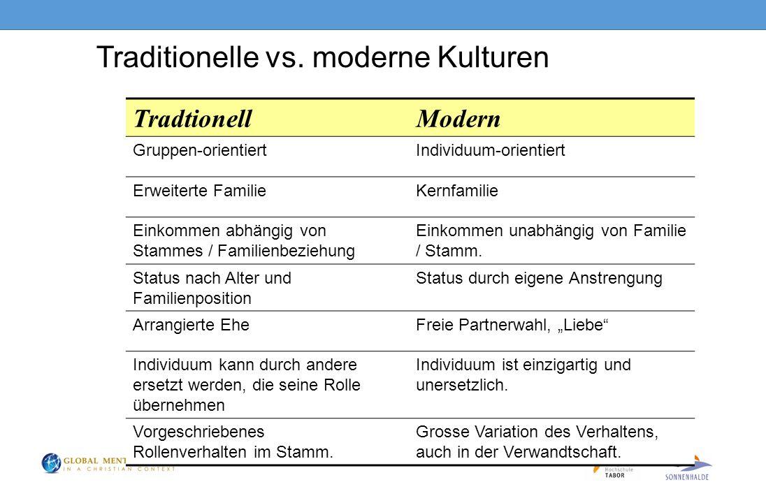 Traditionelle vs.